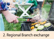 2. Branch exchange